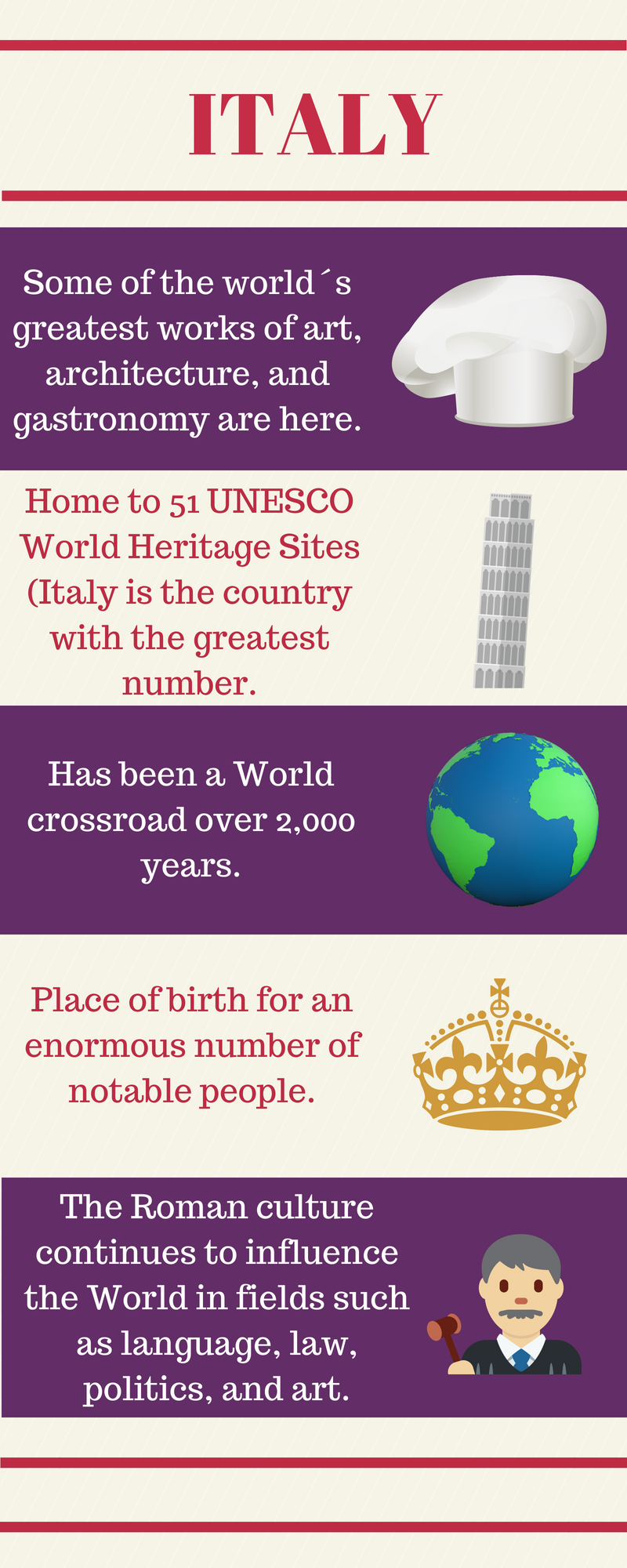 Facts_about_Italy