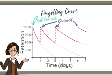 Teacher_explaining_forgetting_curve